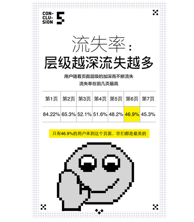 chinese-mobile-user-behavior-5