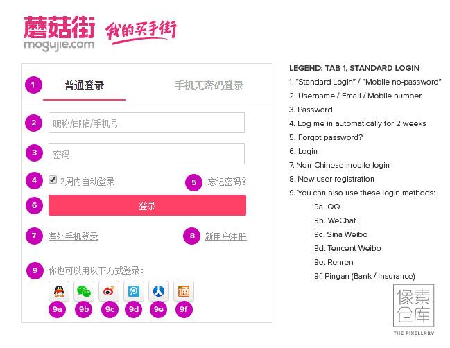 20150604-login-form-analysis-sina-mogujie