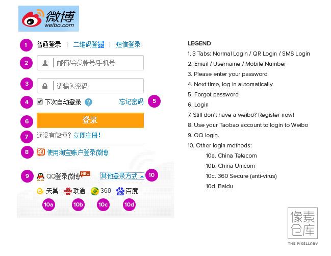 20150604-login-form-analysis-sina-weibo-1