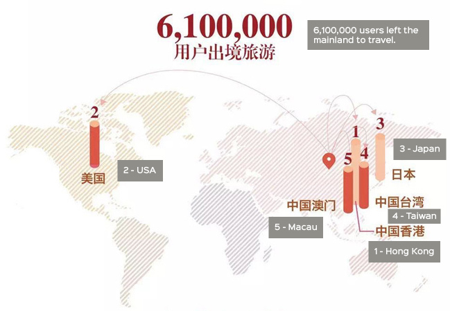 China UI Research and Analysis: Wechat Chinese New Year Statistics 2016