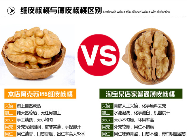201603-mitigating-mistrust-comparisons-walnuts